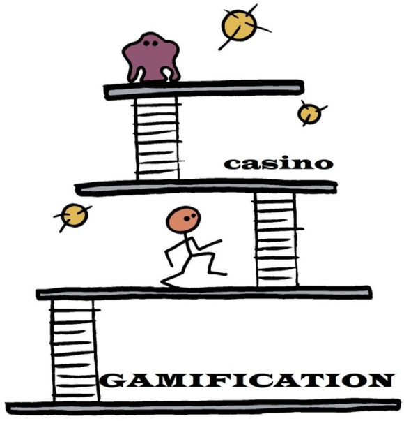 gamification-S
